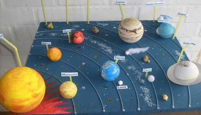 макет вселенной
